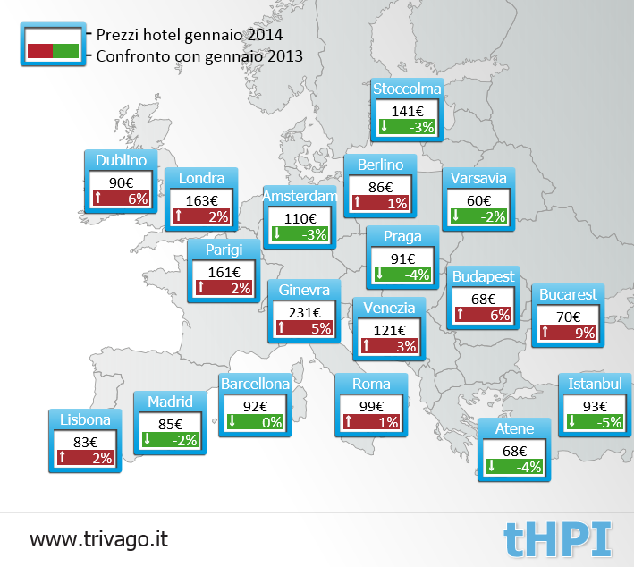 hotel prices europe