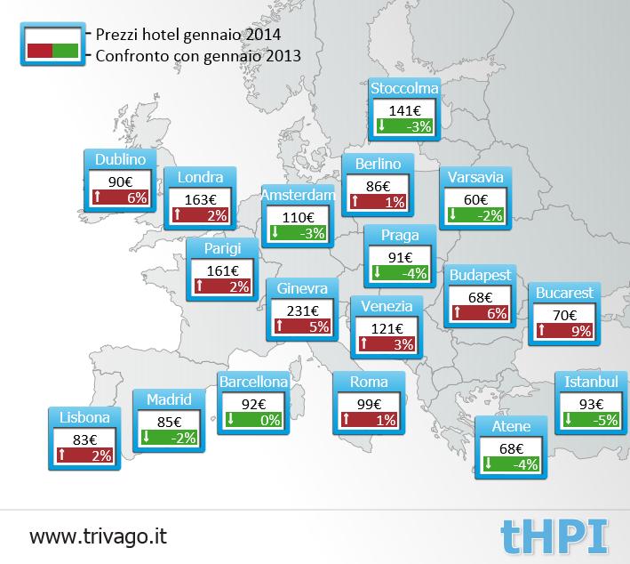 hotel prices europe