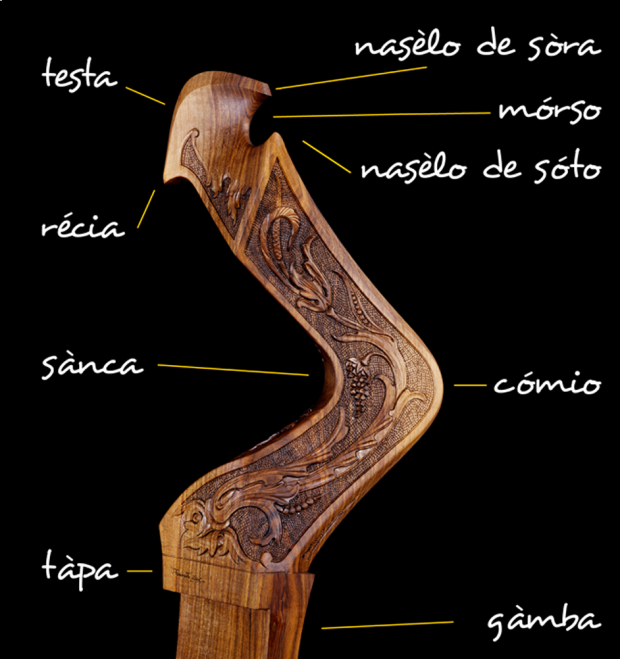 "Shape of a ""forcola"" with dialectal names"